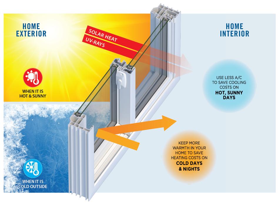 energy-savings-illustration
