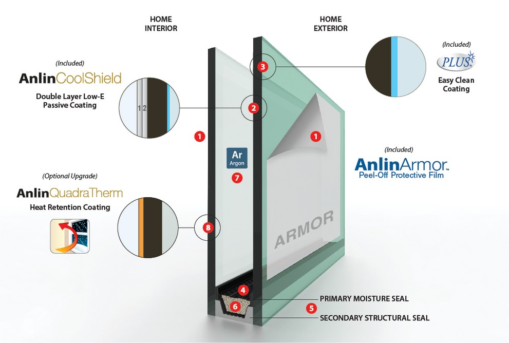 CoolShield Glass Package