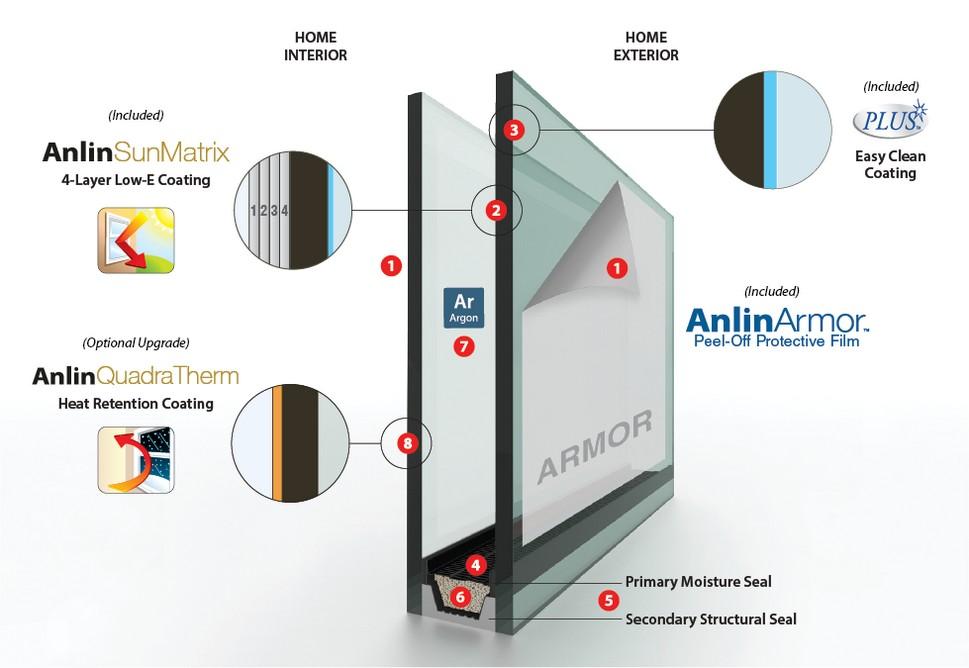 SunMatrix Glass Package